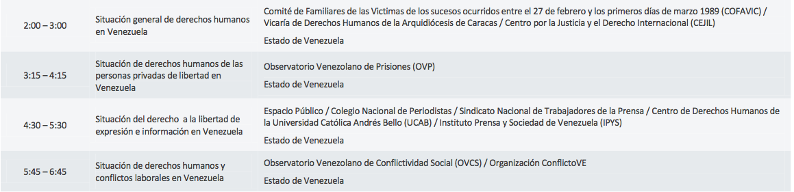 Venezuela CIDH