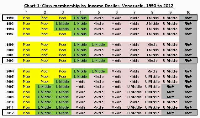 clase media FP