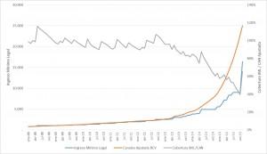 grafico 1 javier hern