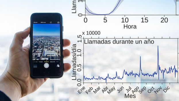 telefonicas-permiten-detectar-inusuales-upm_cymima20161121_0007_16